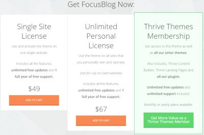 thrive-theme-prices